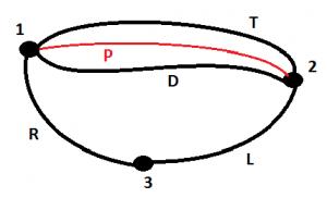 Fig. 3: Grafo dei ponti con passerella
