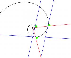 spiralelogaritmica